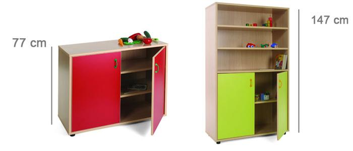 As debe ser un aula de guarderia de 2 a 3 a os for Medidas de mobiliario infantil